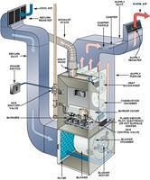 Residential heating system (basic)